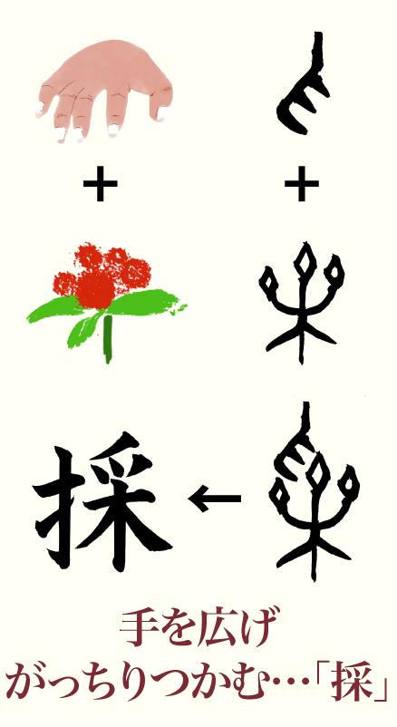 20200709_kanji_01.png